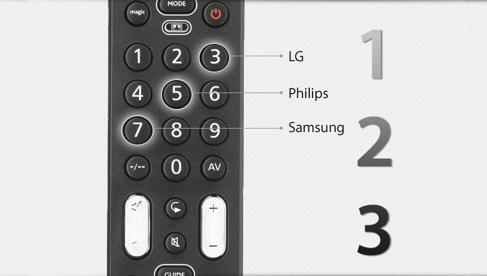 One For All Essence 3 Remote Control Urc7130
