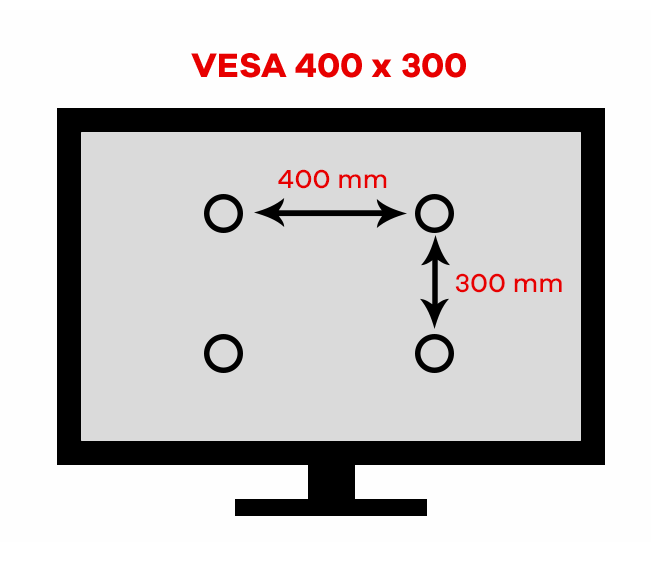 The Vesa Mounting Standard Explained One For All
